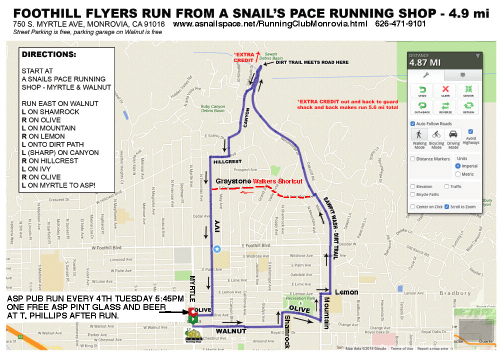 Foothill Flyers Wednesday Night Fun Runs - How to map out a run