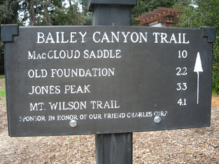 bailey canyon park sign